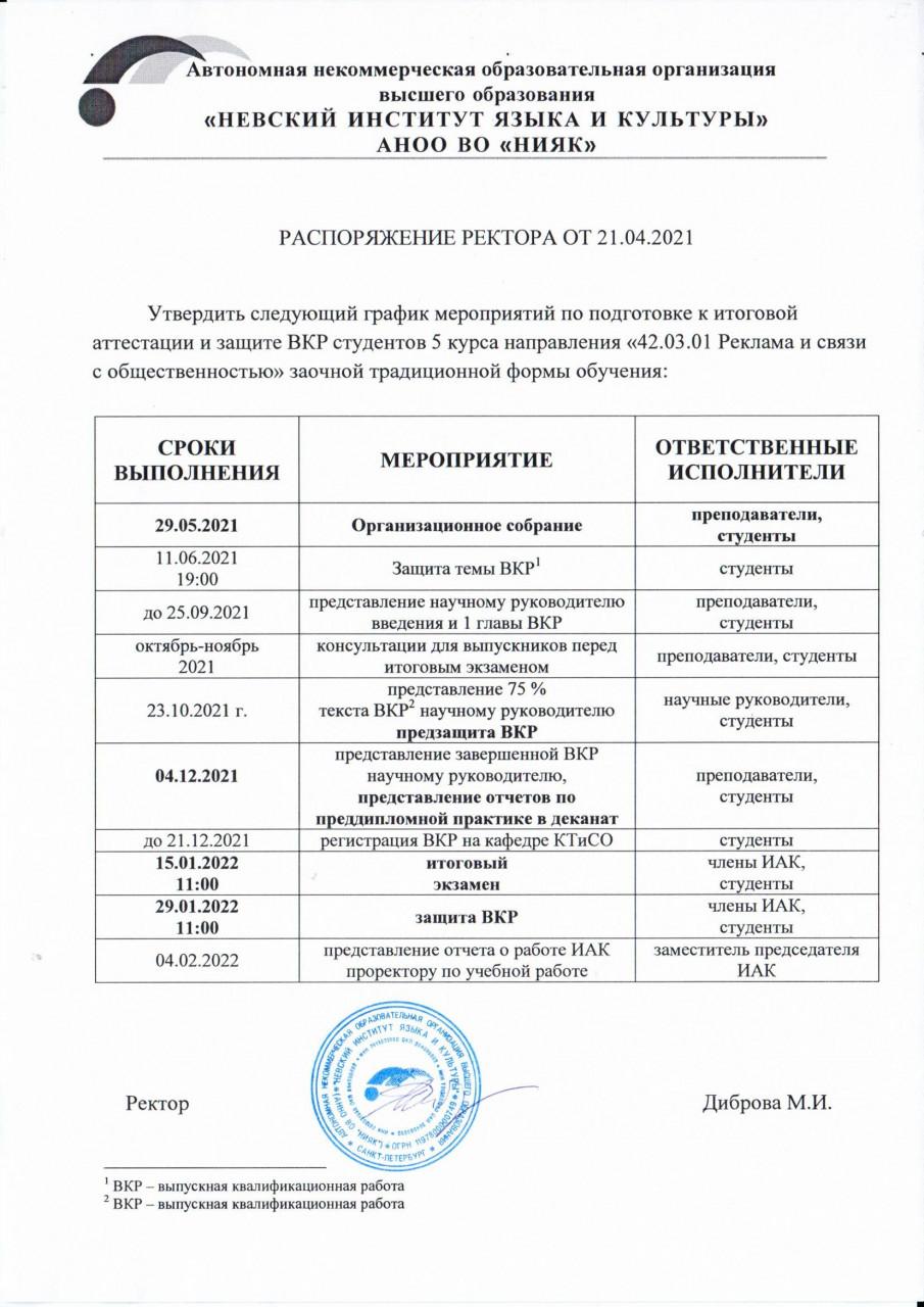 Распоряжение ректора от 21.04.2021